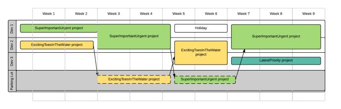 Agile-Lean Portfolio